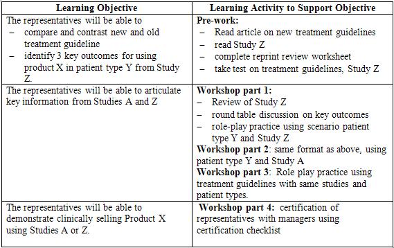 Articulating Training Impact for Success, part 2