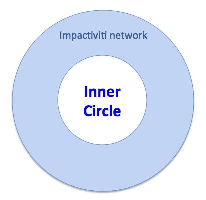 Tap Into The Network Effect