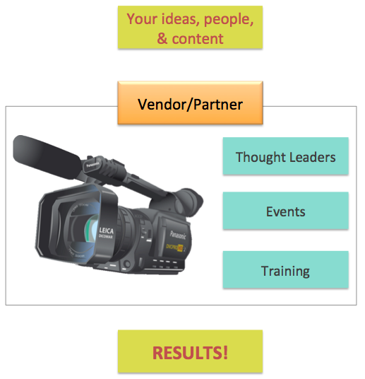 Who To Use For Video Production