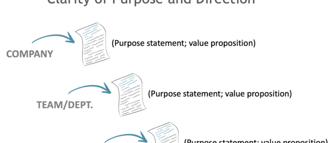 Working with Purpose (at multiple levels)